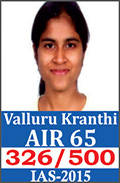 UPSC Civil Service Examination IAS-2015 Successful Student AIR-65