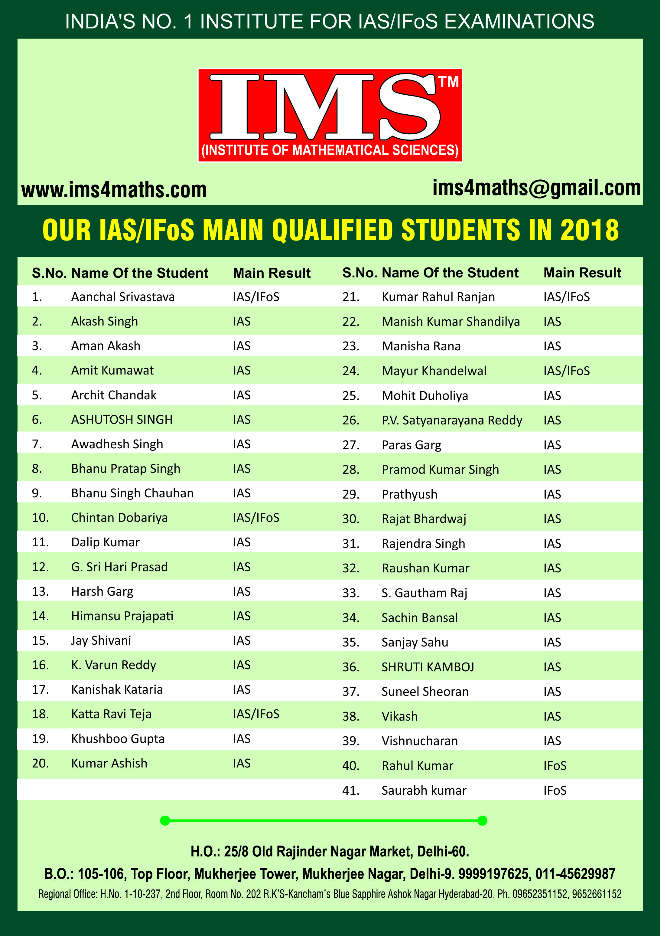IAS-IFoS Qualified students-2018