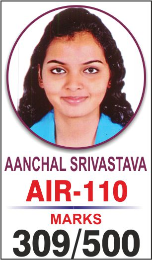 UPSC Civil Service Examination IAS-2017 Successful Student AIR-95 Topper